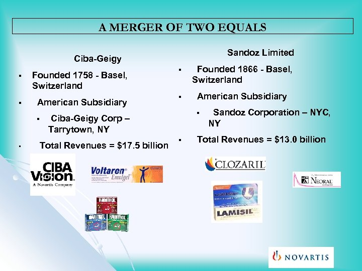 A MERGER OF TWO EQUALS Sandoz Limited Ciba-Geigy § Founded 1758 - Basel, Switzerland