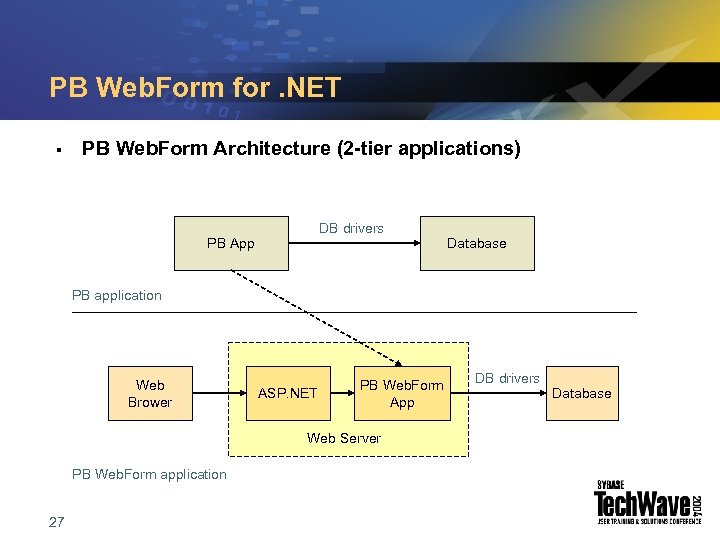 PB Web. Form for. NET § PB Web. Form Architecture (2 -tier applications) DB