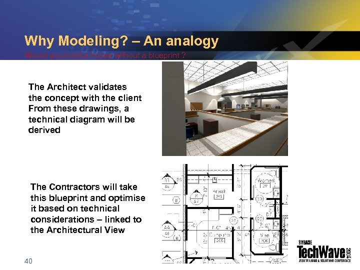 Why Modeling? – An analogy Would you build a house without a blueprint ?