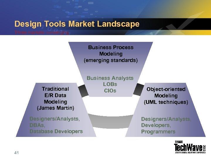 Design Tools Market Landscape Three markets converging Business Process Modeling (emerging standards) Traditional E/R