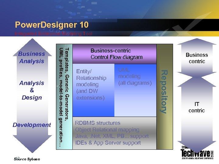 Power. Designer 10 Integrated Enterprise Modeling Tool Development 42 Source Sybase Business-centric Control Flow
