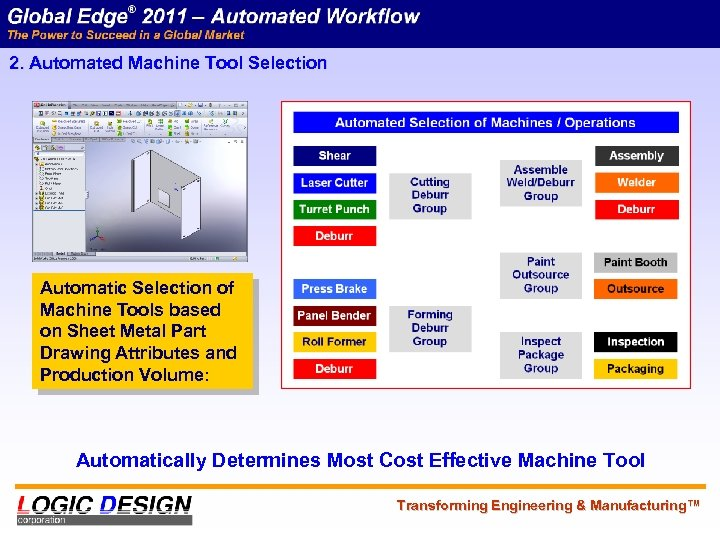 2. Automated Machine Tool Selection Automatic Selection of Machine Tools based on Sheet Metal