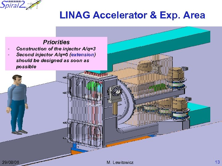 LINAG Accelerator & Exp. Area Priorities - Construction of the injector A/q=3 Second injector