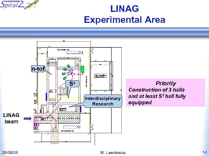 LINAG Experimental Area n-tof Priority S 3 Interdisciplinary Research Construction of 3 halls and