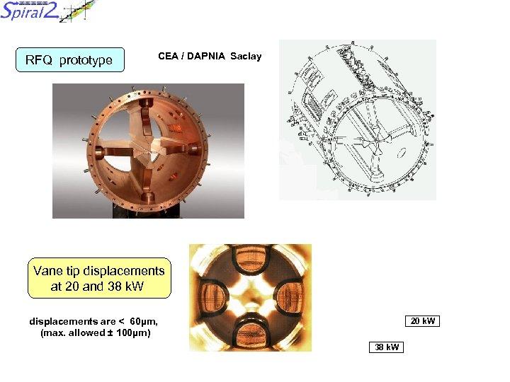 RFQ prototype CEA / DAPNIA Saclay Vane tip displacements at 20 and 38 k.