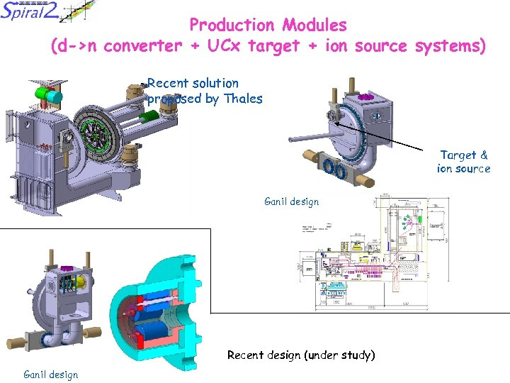 Production Modules (d->n converter + UCx target + ion source systems) Recent solution proposed