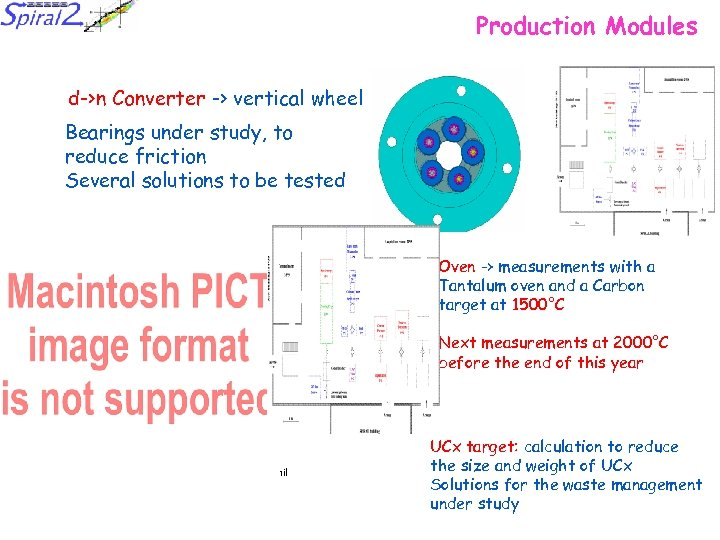 Production Modules d->n Converter -> vertical wheel Bearings under study, to reduce friction Several