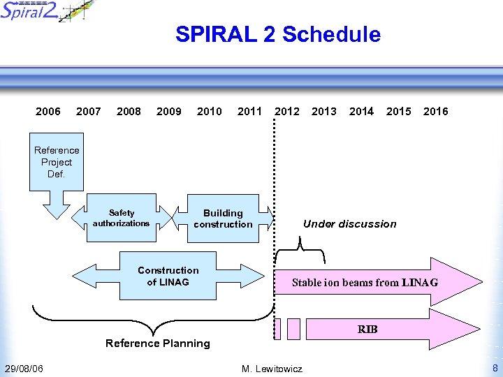 SPIRAL 2 Schedule 2006 2007 2008 2009 2010 2011 2012 2013 2014 2015 2016
