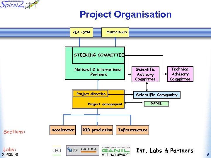 Project Organisation CEA /DSM CNRS/IN 2 P 3 STEERING COMMITTEE National & international Partners