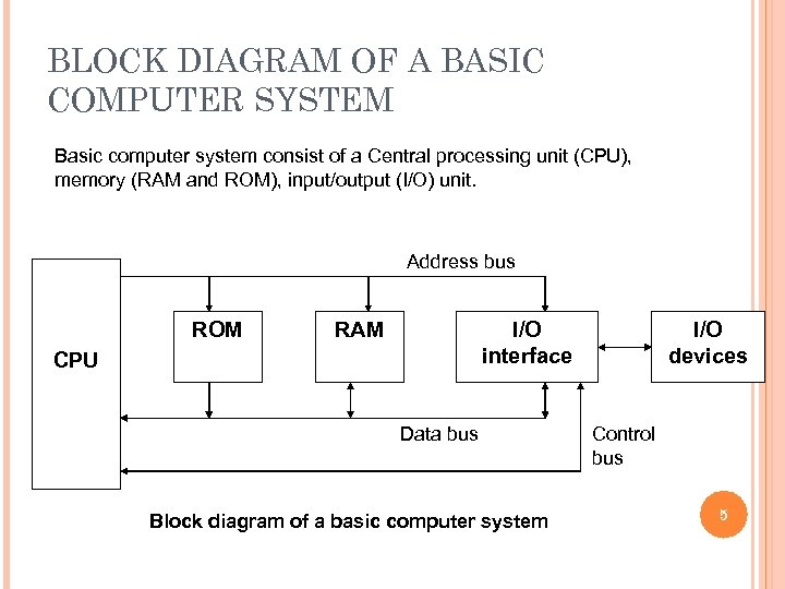 BLOCK DIAGRAM OF A BASIC COMPUTER SYSTEM Basic computer system consist of a Central