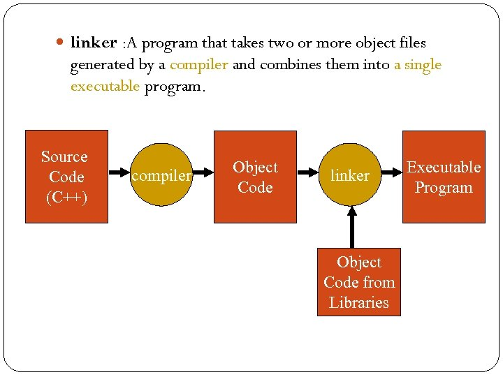 linker : A program that takes two or more object files generated by