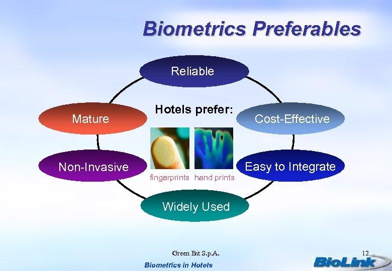 Biometrics Preferables Reliable Mature Non-Invasive Hotels prefer: fingerprints hand prints Cost-Effective Easy to Integrate
