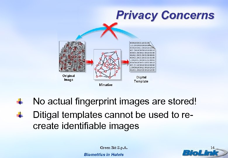 Privacy Concerns No actual fingerprint images are stored! Ditigal templates cannot be used to