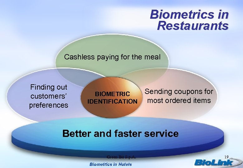 Biometrics in Restaurants Cashless paying for the meal Finding out customers' preferences BIOMETRIC IDENTIFICATION