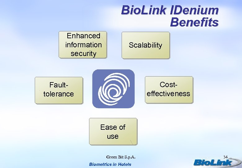 Bio. Link IDenium Benefits Enhanced information security Scalability Costeffectiveness Faulttolerance Ease of use Green