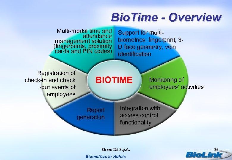 Bio. Time - Overview Multi-modal time and Support for multiattendance management solution biometrics: fingerprint,