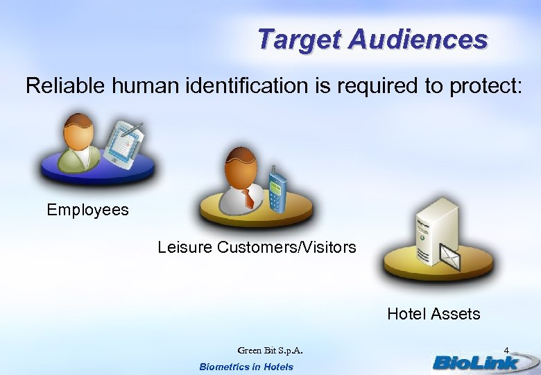 Target Audiences Reliable human identification is required to protect: Employees Leisure Customers/Visitors Hotel Assets