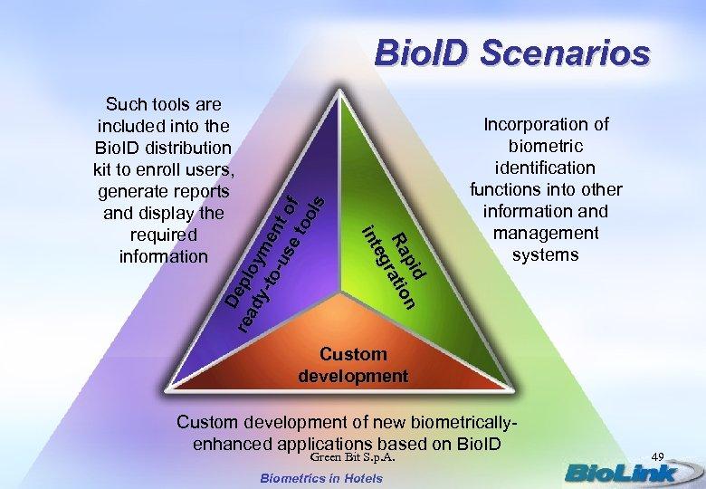 Bio. ID Scenarios D rea epl dy oym -to -us ent o et f