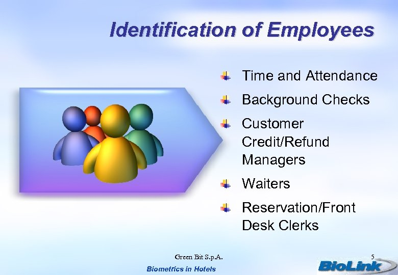Identification of Employees Time and Attendance Background Checks Customer Credit/Refund Managers Waiters Reservation/Front Desk