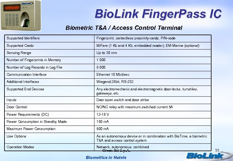Bio. Link Finger. Pass IC Biometric T&A / Access Control Terminal Supported Identifiers Fingerprint,
