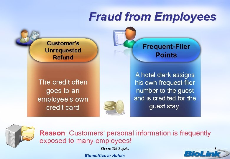 Fraud from Employees Customer's Unrequested Refund Frequent-Flier Points The credit often goes to an