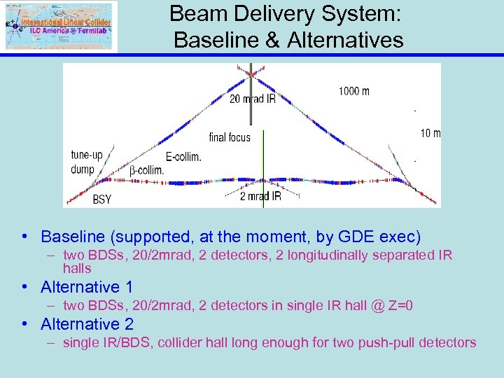 Beam Delivery System: Baseline & Alternatives • Baseline (supported, at the moment, by GDE