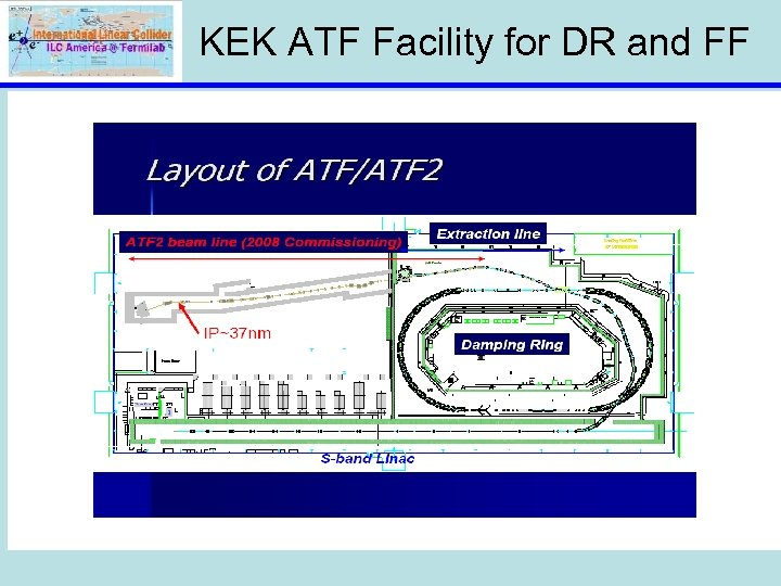 KEK ATF Facility for DR and FF
