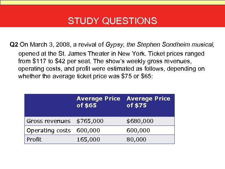 STUDY QUESTIONS Q 2 On March 3, 2008, a revival of Gypsy, the Stephen