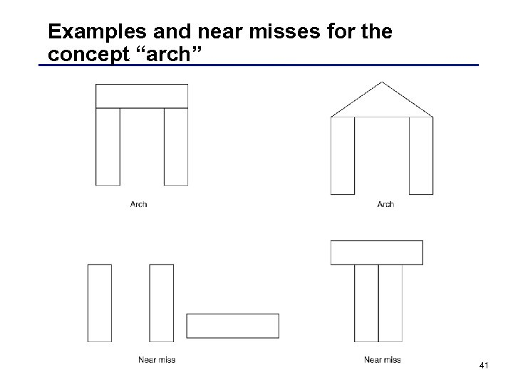 "Examples and near misses for the concept ""arch"" 41"