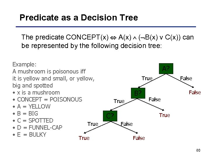 Predicate as a Decision Tree The predicate CONCEPT(x) A(x) ( B(x) v C(x)) can