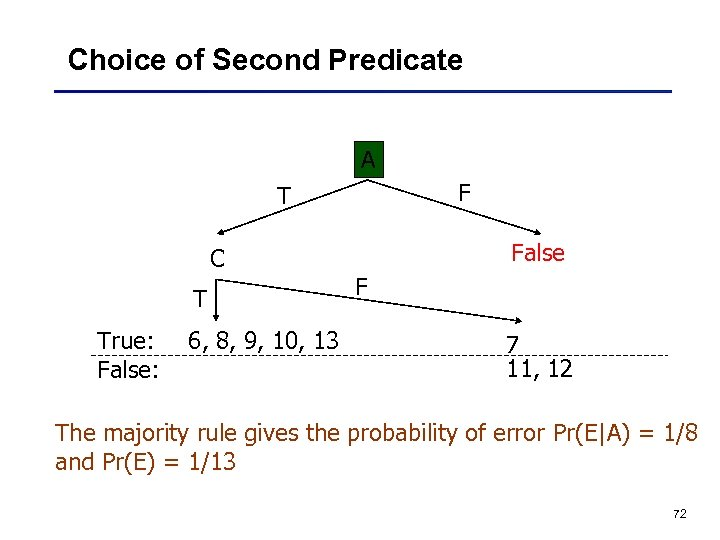 Choice of Second Predicate A F T C T True: False: 6, 8, 9,