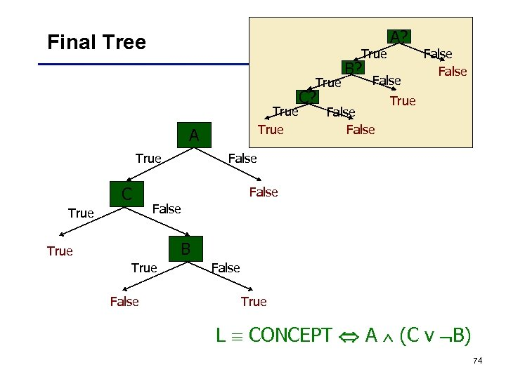 Final Tree True A True C C? B? A? False False True False True
