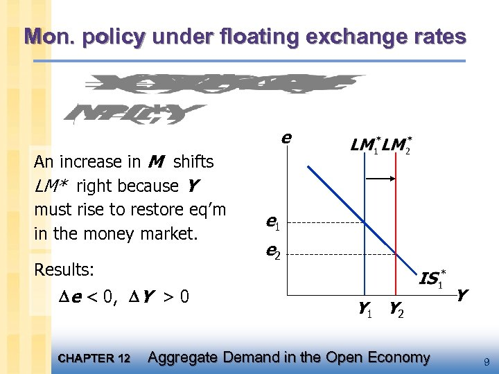Mon. policy under floating exchange rates e An increase in M shifts LM* right