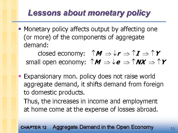 Lessons about monetary policy § Monetary policy affects output by affecting one (or more)