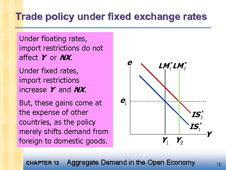 Trade policy under fixed exchange rates Under floating rates, A restriction on imports import