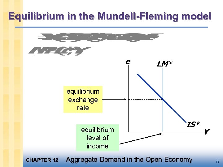 Equilibrium in the Mundell-Fleming model e LM* equilibrium exchange rate equilibrium level of income