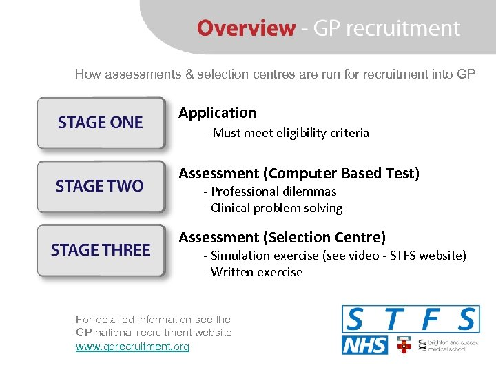 How assessments & selection centres are run for recruitment into GP Application - Must
