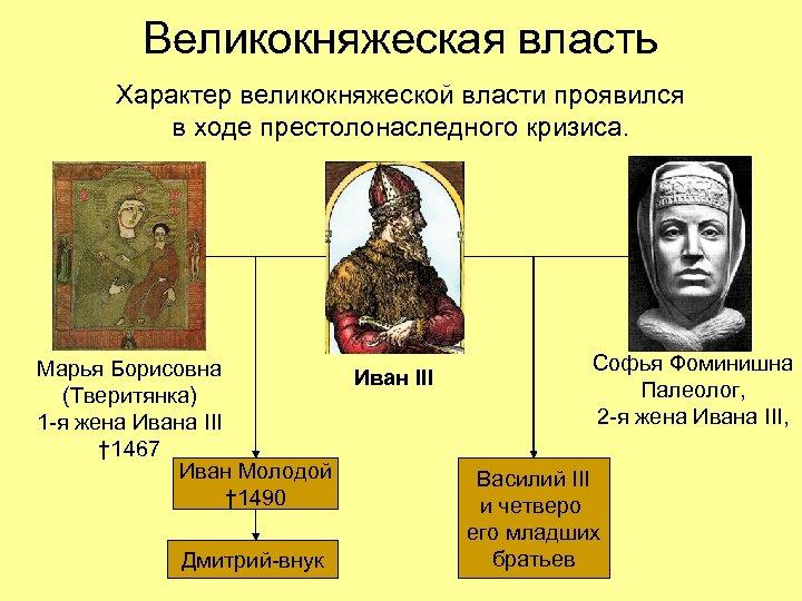 Великокняжеская власть Характер великокняжеской власти проявился в ходе престолонаследного кризиса. Марья Борисовна Иван III