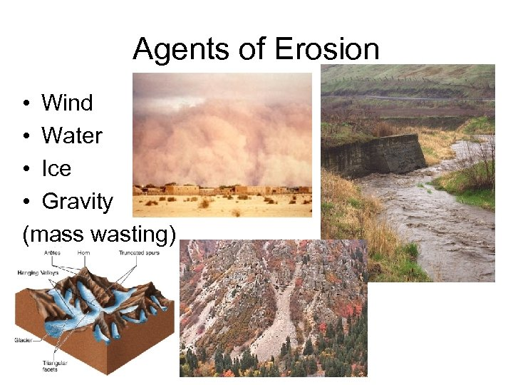 Agents of Erosion • Wind • Water • Ice • Gravity (mass wasting)