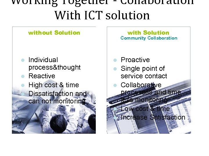 Working Together - Collaboration With ICT solution without Solution Individual process&thought Reactive High cost