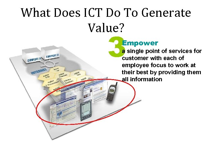 What Does ICT Do To Generate Value? 3 Empower a single point of services