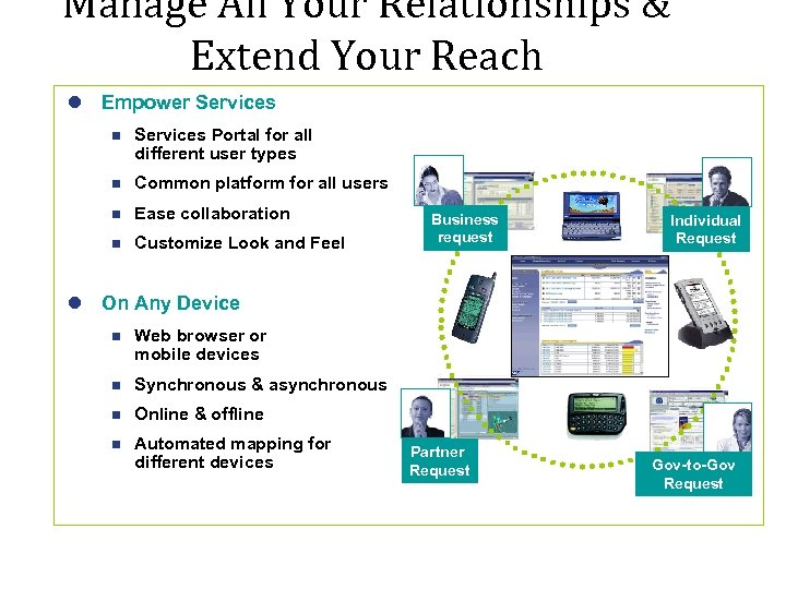 Manage All Your Relationships & Extend Your Reach Empower Services Portal for all different