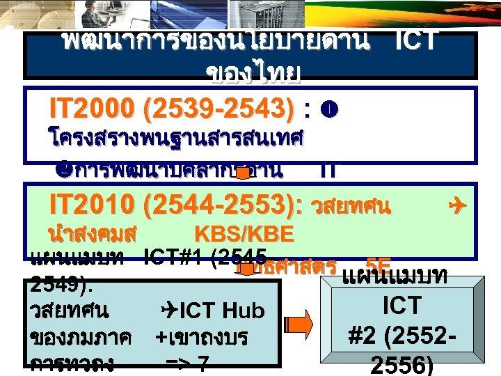 พฒนาการของนโยบายดาน ICT ของไทย IT 2000 (2539 -2543) : โครงสรางพนฐานสารสนเทศ การพฒนาบคลากรดาน IT การปฎรปภาครฐโดยใช วสยทศน IT