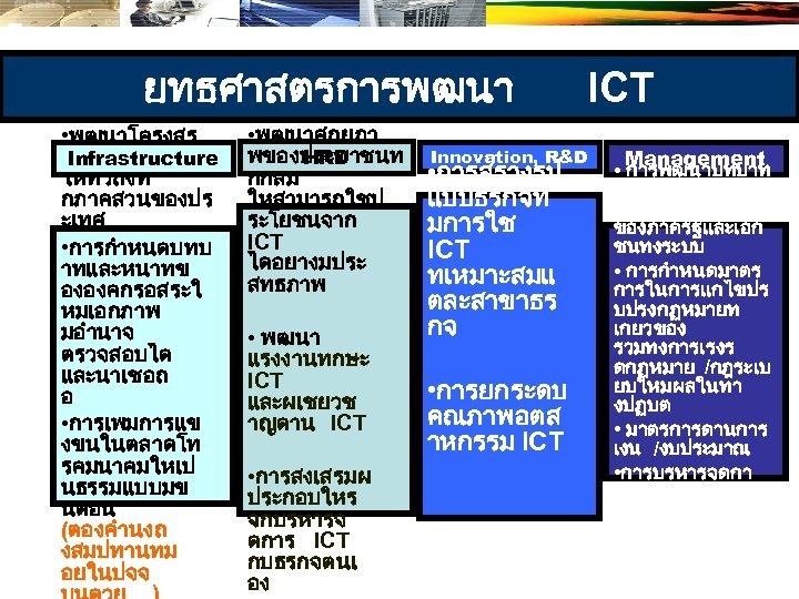 ยทธศาสตรการพฒนา • พฒนาโครงสร างพนฐาน ICT Infrastructure ใหทวถงท กภาคสวนของปร ะเทศ • การกำหนดบทบ าทและหนาทข ององคกรอสระใ หมเอกภาพ