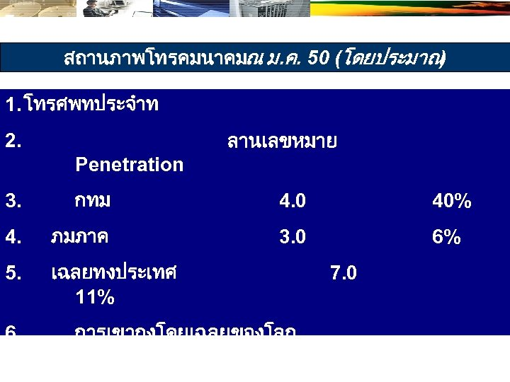 สถานภาพโทรคมนาคมณ ม. ค. 50 (โดยประมาณ ) 1. โทรศพทประจำท 2. Penetration 3. กทม 4. ภมภาค