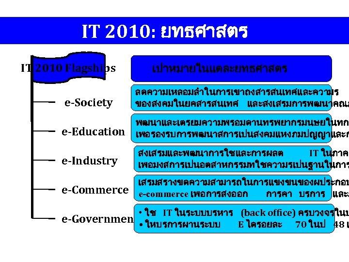 IT 2010: ยทธศาสตร IT 2010 Flagships e-Society เปาหมายในแตละยทธศาสตร ลดความเหลอมลำในการเขาถงสารสนเทศและความร ของสงคมในยคสารสนเทศ และสงเสรมการพฒนาคณภ e-Education พฒนาและเตรยมความพรอมดานทรพยากรมนษยในทก เพอรองรบการพฒนาสการเปนสงคมแหงภมปญญาและก