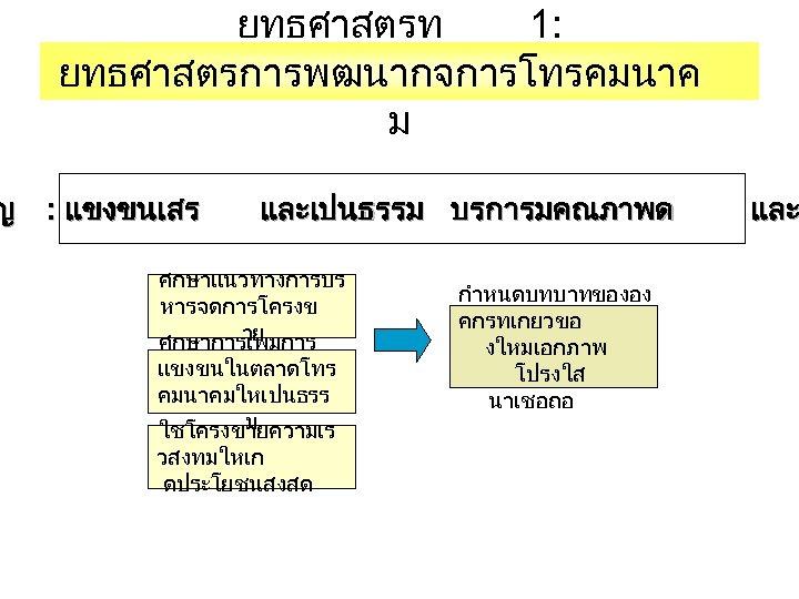 ยทธศาสตรท 1: ยทธศาสตรการพฒนากจการโทรคมนาค ม ญ : แขงขนเสร และเปนธรรม บรการมคณภาพด ศกษาแนวทางการบร หารจดการโครงข าย ศกษาการเพมการ แขงขนในตลาดโทร