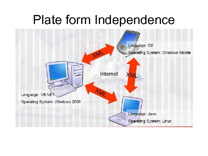 Plate form Independence