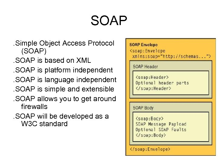 SOAP. Simple Object Access Protocol (SOAP). SOAP is based on XML. SOAP is platform