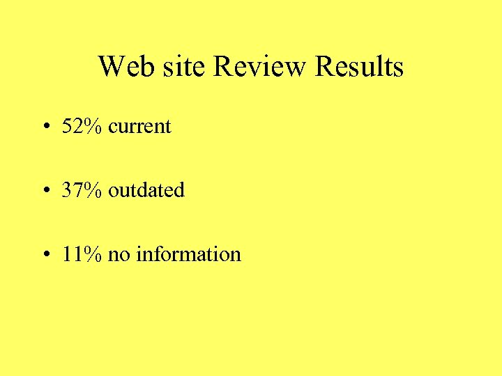 Web site Review Results • 52% current • 37% outdated • 11% no information